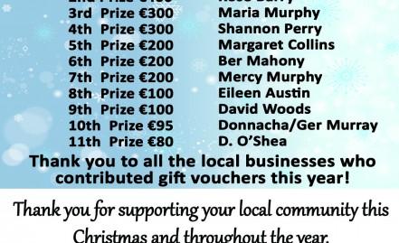 Shop Local Winners!